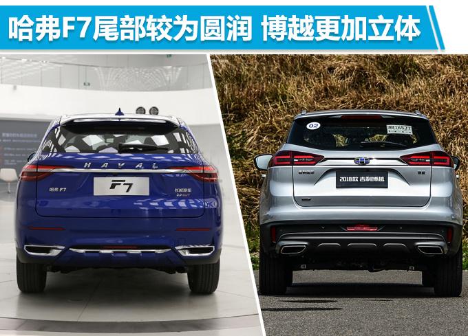 紧凑型SUV同价你选谁哈弗F7 VS 吉利博越-图4