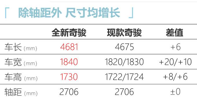 国产全新奇骏4月19日首发 换新1.5T动力超大众2.0T-图10