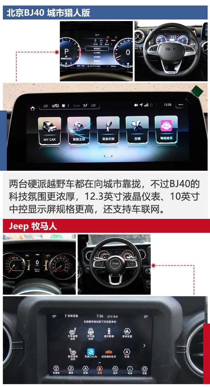 一半价格相近体验北京BJ40对比Jeep牧马人-图13