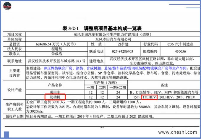 东风本田将推超10款电动车 纯电