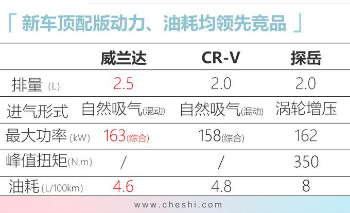 34款新SUV七天后亮相 新GLS领衔/最低7万多起售-图1