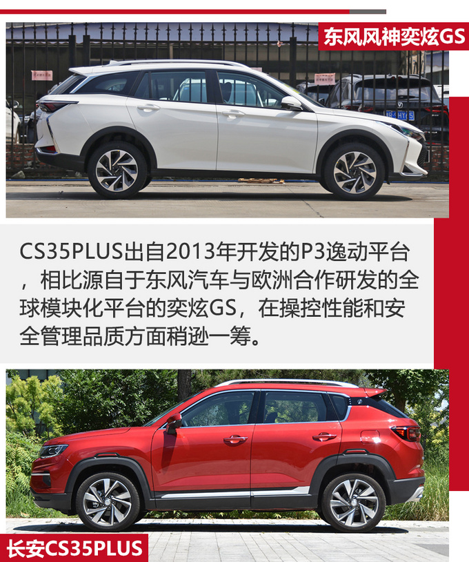 7-10万级SUV的标杆之争 当CS35PLUS遇上奕炫GS-图3