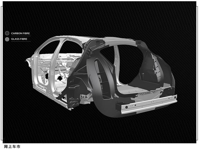 捷豹路虎将推新型复合材料重量更轻/刚度提升30-图2