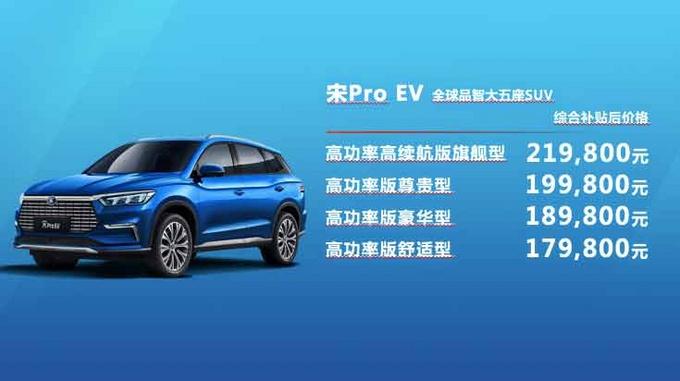 品智大五座SUV 比亚迪宋Pro广东赞放上市-图23