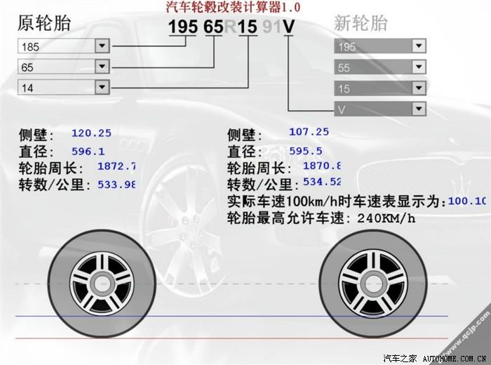 五菱宏光改装轮毂图片_轮毂改