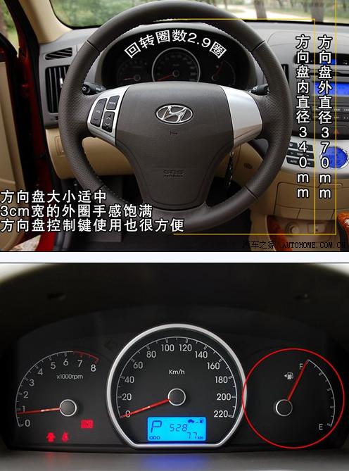 北京现代悦动仪表盘 图片合集