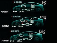 2012款1.8L CVT豪华先进版