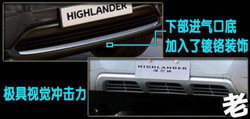 广汽丰田 汉兰达