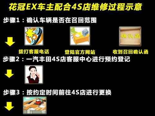 一汽丰田  花冠EX 1.6 AT