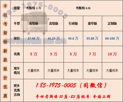 丰田考斯特17座价格/丰田柯斯达报价