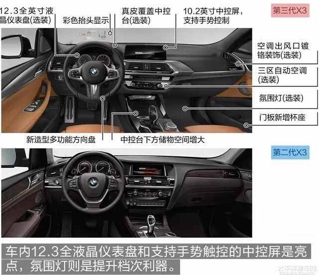 2017款宝马X3现车优惠 畅游感受生活之美