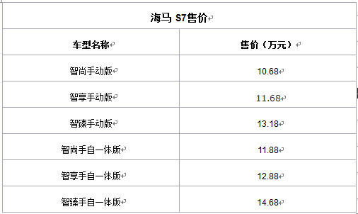 【海马S7正式上市 售价10.68-14.68万-玉溪珊