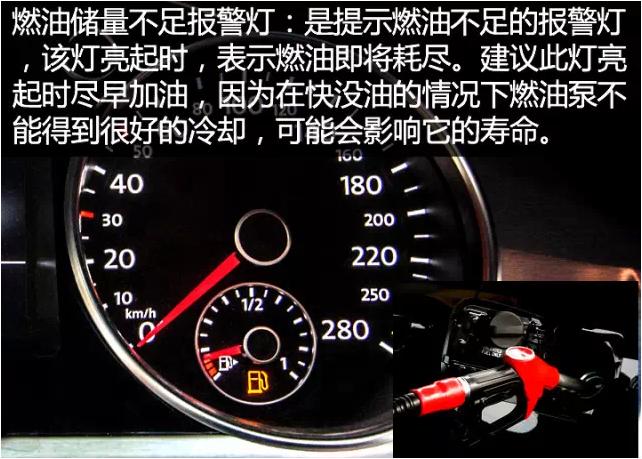 用车手把手—车辆常用指示灯解读(上)