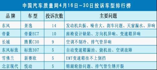 4s 排行榜_...国内热销SUV排行榜 网上4S