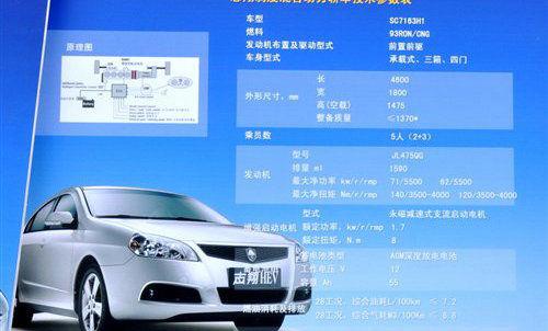 长安志翔油电中度混合动力轿车掀起节油风暴 高清图片