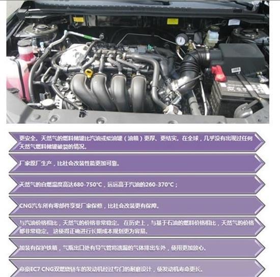 科技 环保 全新帝豪EC7 CNG双燃料车高清图片