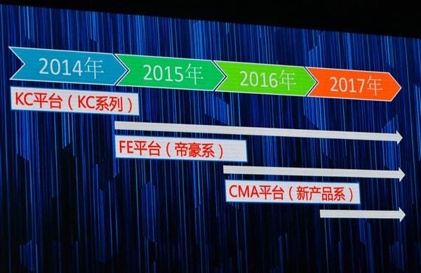 块化平台 全新Logo 吉利品牌战略发布 -经典帝豪三厢高清图片