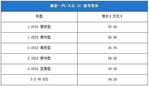新cc风雅来袭 售价25.28万元起 广州市大吉高清图片