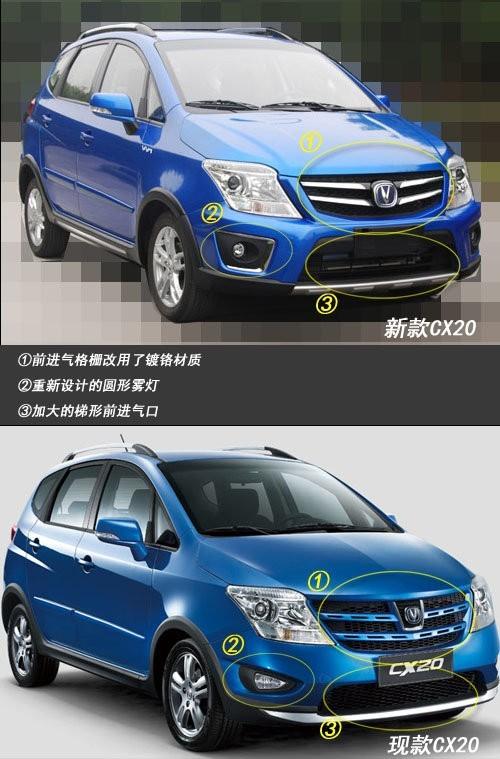 长安四月推新CX20 搭铃木引擎 尺寸增大 -长安CX20高清图片