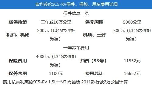 常州:英伦sc5-rv 优惠3000赠万元大礼包