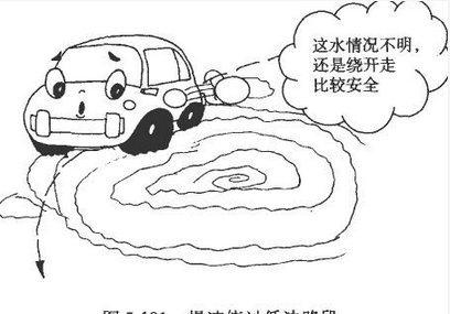 悦骋4S店保养维修】 - 网上车市