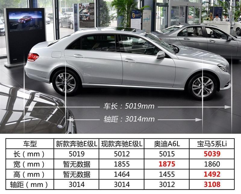 2014款奔馳e260價格新款奔馳e260報價