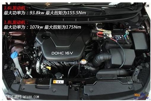 起亚k低配_新款起亚k316最低价格k3最低配多少钱