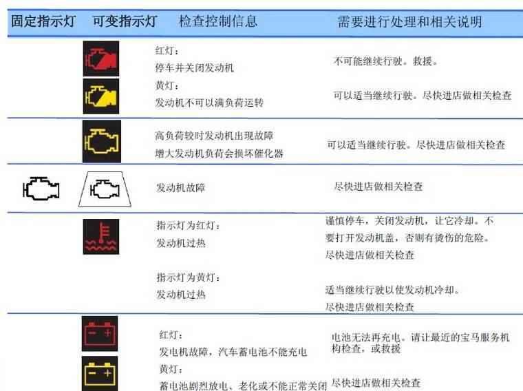捷达汽车灯光使用图解,捷达汽车仪表指示灯图解,汽车仪表指高清图片
