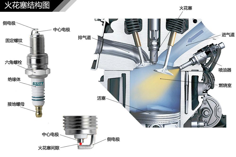 """发动机能产生动力其实是源于气缸内的""""爆炸力"""".图片"""